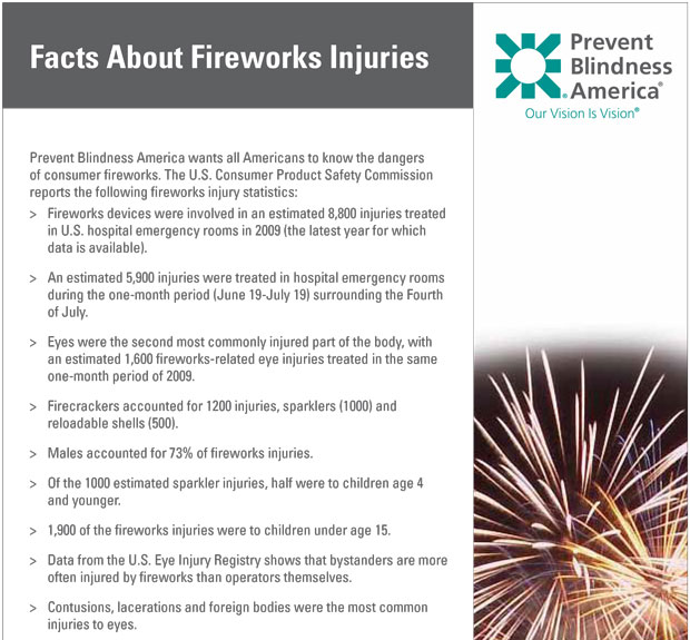 Group warns about dangers of backyard fireworks