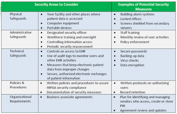 hipaa security risk assessment template - Template